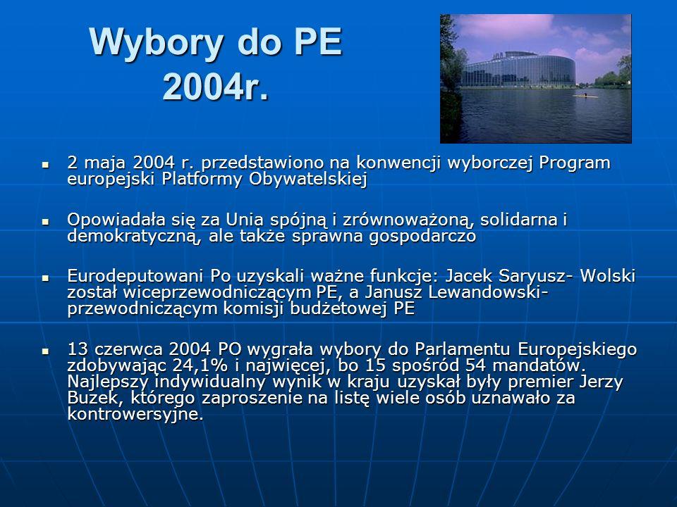Wybory do PE 2004r. 2 maja 2004 r. przedstawiono na konwencji wyborczej Program europejski Platformy Obywatelskiej 2 maja 2004 r. przedstawiono na kon
