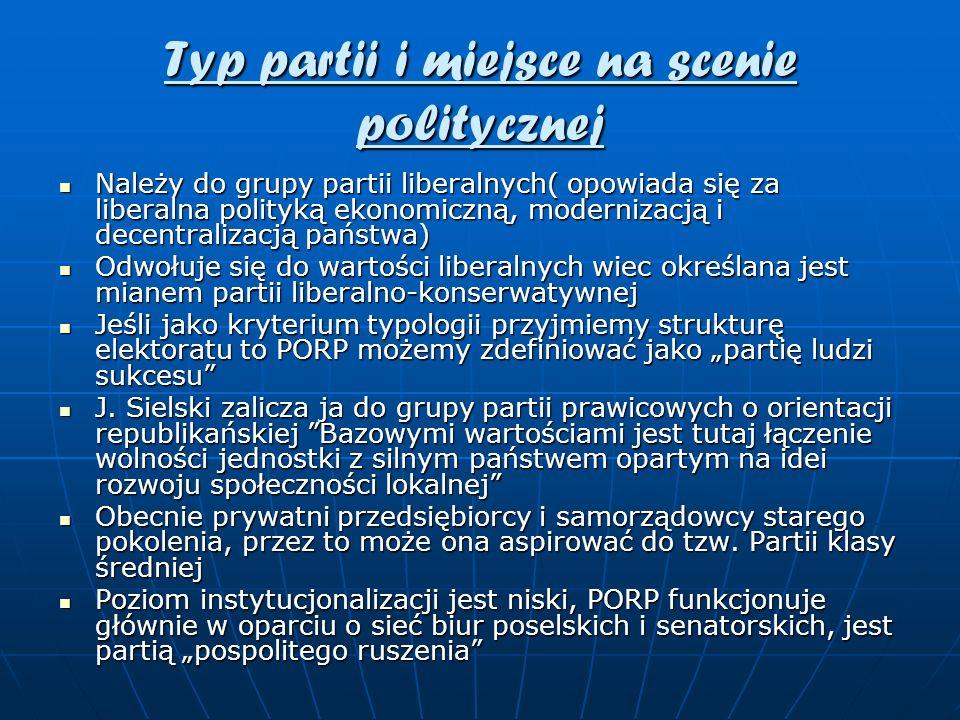 Typ partii i miejsce na scenie politycznej Należy do grupy partii liberalnych( opowiada się za liberalna polityką ekonomiczną, modernizacją i decentra