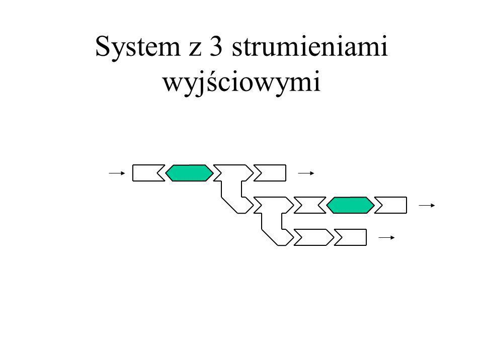 System z 3 strumieniami wyjściowymi