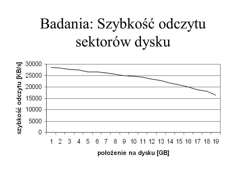 Badania: Szybkość odczytu sektorów dysku