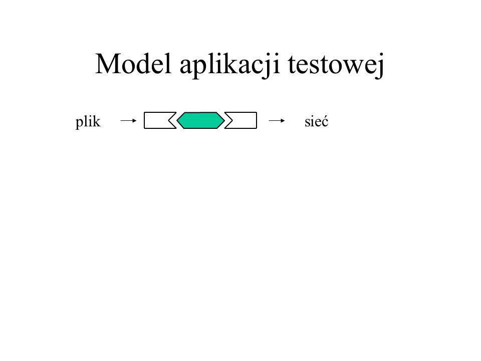 Model aplikacji testowej pliksieć