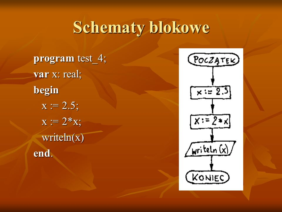 Schematy blokowe program test_4; program test_4; var x: real; var x: real; begin x := 2.5; x := 2.5; x := 2*x; x := 2*x; writeln(x) end. end.