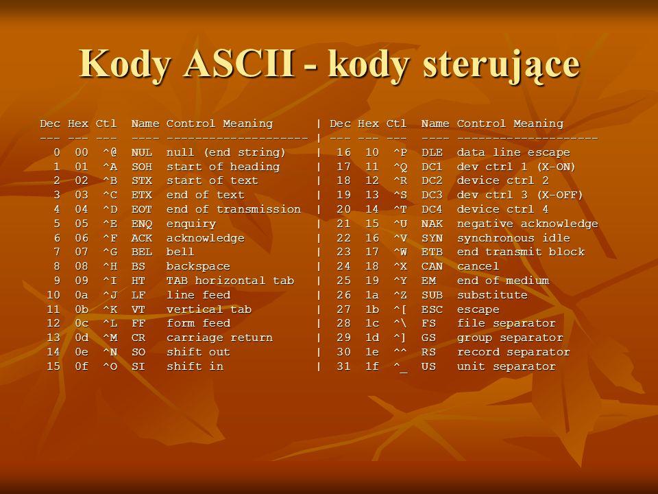 Kody ASCII - kody sterujące Dec Hex Ctl Name Control Meaning | Dec Hex Ctl Name Control Meaning --- --- --- ---- -------------------- | --- --- --- --