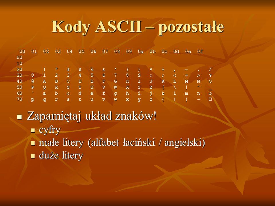 Kody ASCII – pozostałe 00 01 02 03 04 05 06 07 08 09 0a 0b 0c 0d 0e 0f 00 01 02 03 04 05 06 07 08 09 0a 0b 0c 0d 0e 0f0010 20 !