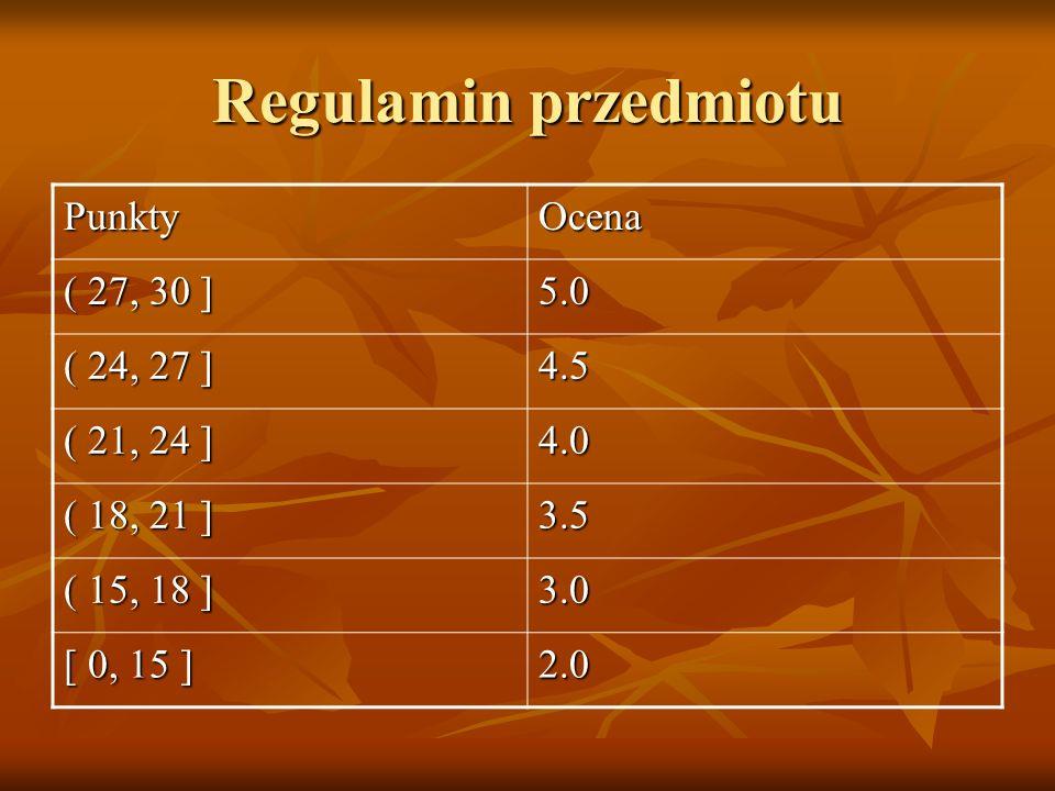 Regulamin przedmiotu PunktyOcena ( 27, 30 ] 5.0 ( 24, 27 ] 4.5 ( 21, 24 ] 4.0 ( 18, 21 ] 3.5 ( 15, 18 ] 3.0 [ 0, 15 ] 2.0