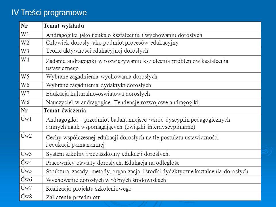 IV Treści programowe NrTemat wykładu W1 W2 W3 W4 W5 W6 W7 W8 NrTemat ćwiczenia Ćw1 Ćw2 Ćw3 Ćw4 Ćw5 Ćw6 Ćw7 Ćw8 Andragogika jako nauka o kształceniu i