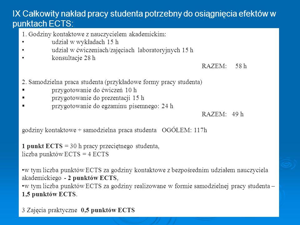 IX Całkowity nakład pracy studenta potrzebny do osiągnięcia efektów w punktach ECTS: 1. Godziny kontaktowe z nauczycielem akademickim: udział w wykład