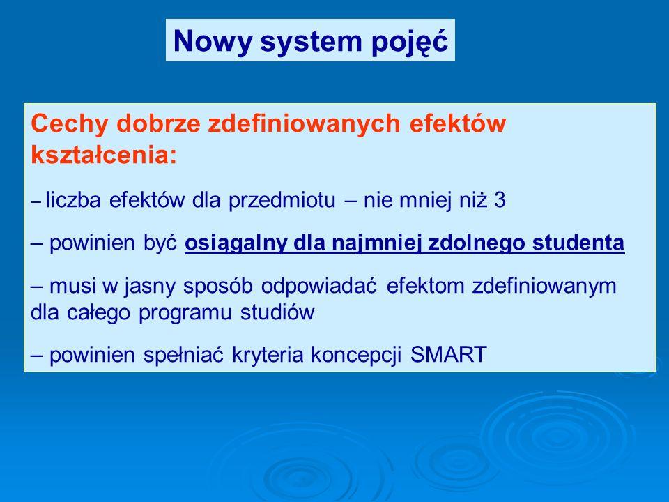 Nowy system pojęć Cechy dobrze zdefiniowanych efektów kształcenia: – liczba efektów dla przedmiotu – nie mniej niż 3 – powinien być osiągalny dla najm