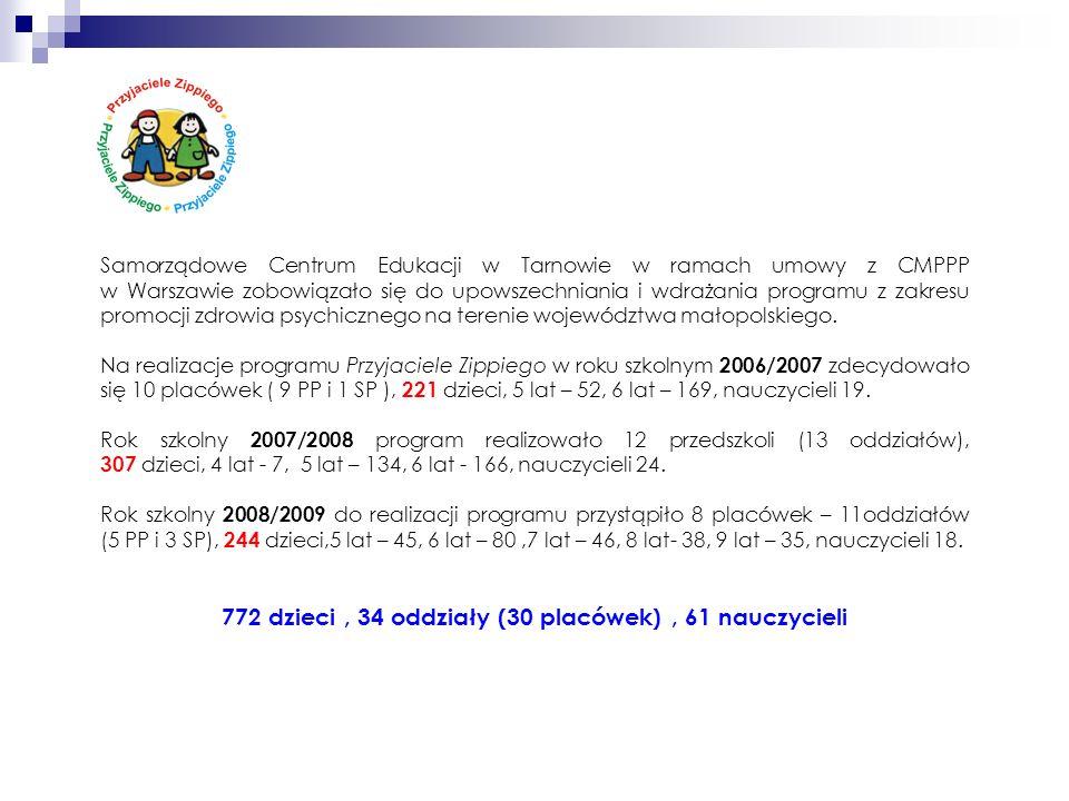 Samorządowe Centrum Edukacji w Tarnowie w ramach umowy z CMPPP w Warszawie zobowiązało się do upowszechniania i wdrażania programu z zakresu promocji