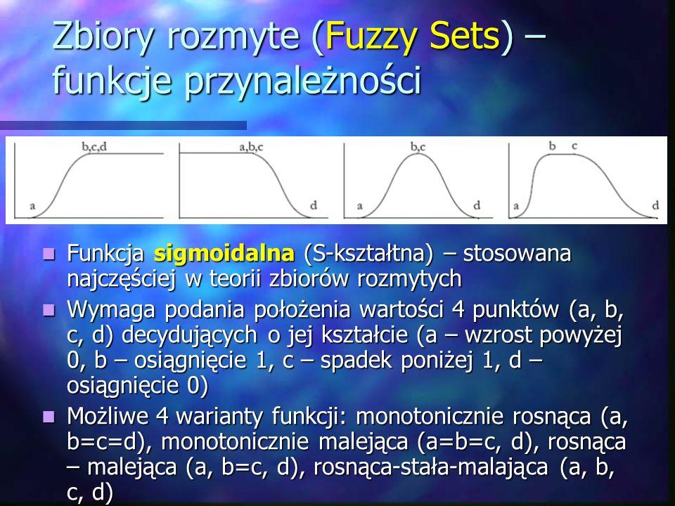 Zbiory rozmyte (Fuzzy Sets) – funkcje przynależności Funkcja sigmoidalna (S-kształtna) – stosowana najczęściej w teorii zbiorów rozmytych Funkcja sigm