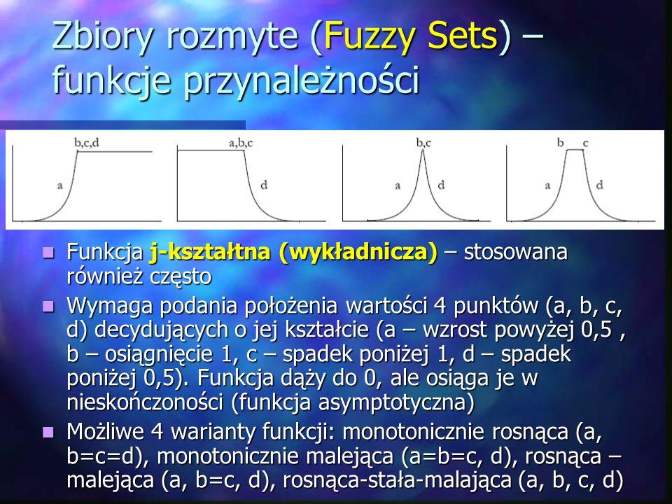 Zbiory rozmyte (Fuzzy Sets) – funkcje przynależności Funkcja j-kształtna (wykładnicza) – stosowana również często Funkcja j-kształtna (wykładnicza) –