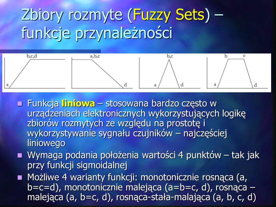 Zbiory rozmyte (Fuzzy Sets) – funkcje przynależności Funkcja liniowa – stosowana bardzo często w urządzeniach elektronicznych wykorzystujących logikę