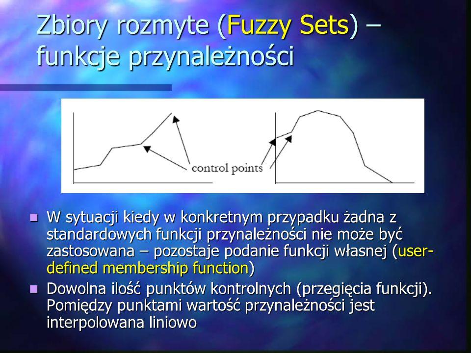 Zbiory rozmyte (Fuzzy Sets) – funkcje przynależności W sytuacji kiedy w konkretnym przypadku żadna z standardowych funkcji przynależności nie może być