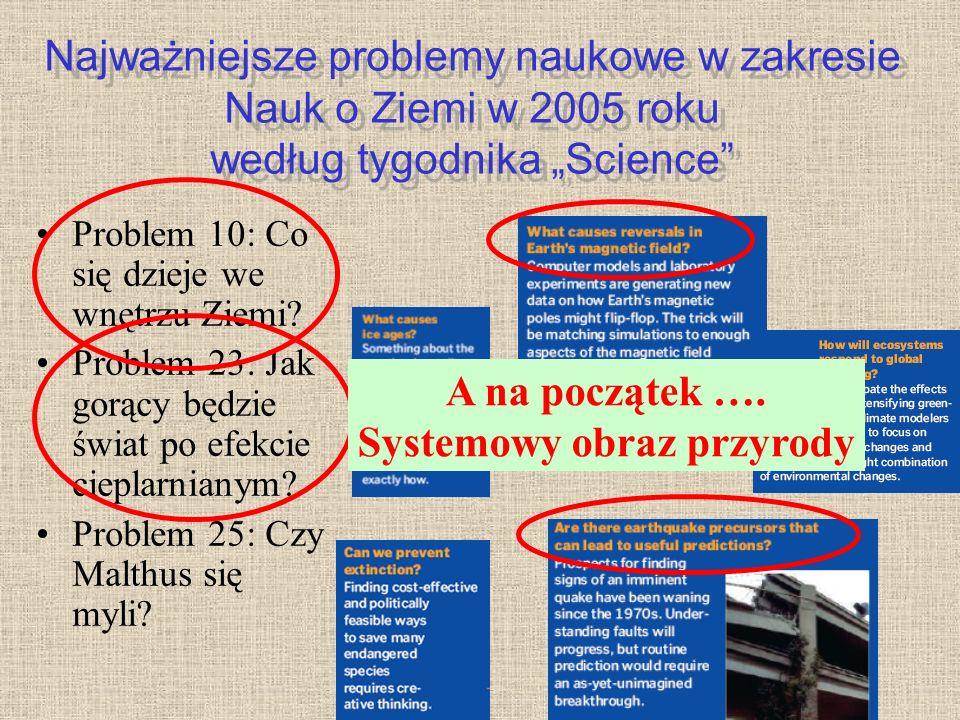 Najważniejsze problemy naukowe w zakresie Nauk o Ziemi w 2005 roku według tygodnika Science Problem 10: Co się dzieje we wnętrzu Ziemi? Problem 23: Ja