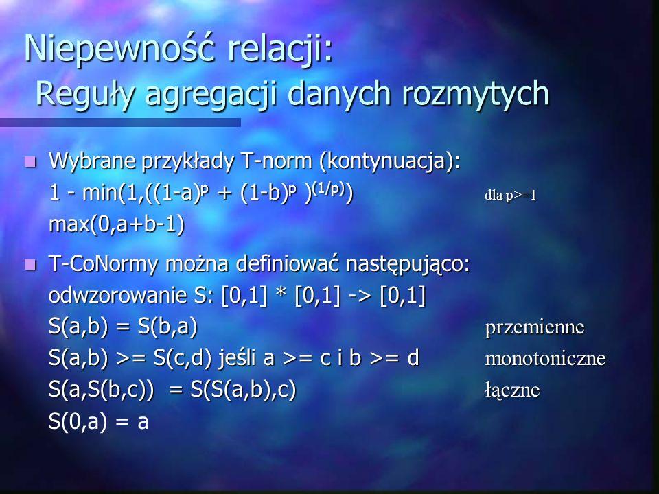 Niepewność relacji: Reguły agregacji danych rozmytych Wybrane przykłady T-norm (kontynuacja): Wybrane przykłady T-norm (kontynuacja): 1 - min(1,((1-a)