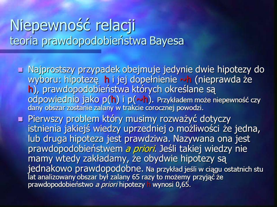 Niepewność relacji teoria prawdopodobieństwa Bayesa Najprostszy przypadek obejmuje jedynie dwie hipotezy do wyboru: hipotezę h i jej dopełnienie ~h (n