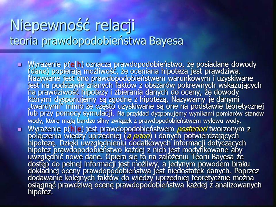 Niepewność relacji teoria prawdopodobieństwa Bayesa Wyrażenie p(e|h) oznacza prawdopodobieństwo, że posiadane dowody (dane) popierają możliwość, że oc