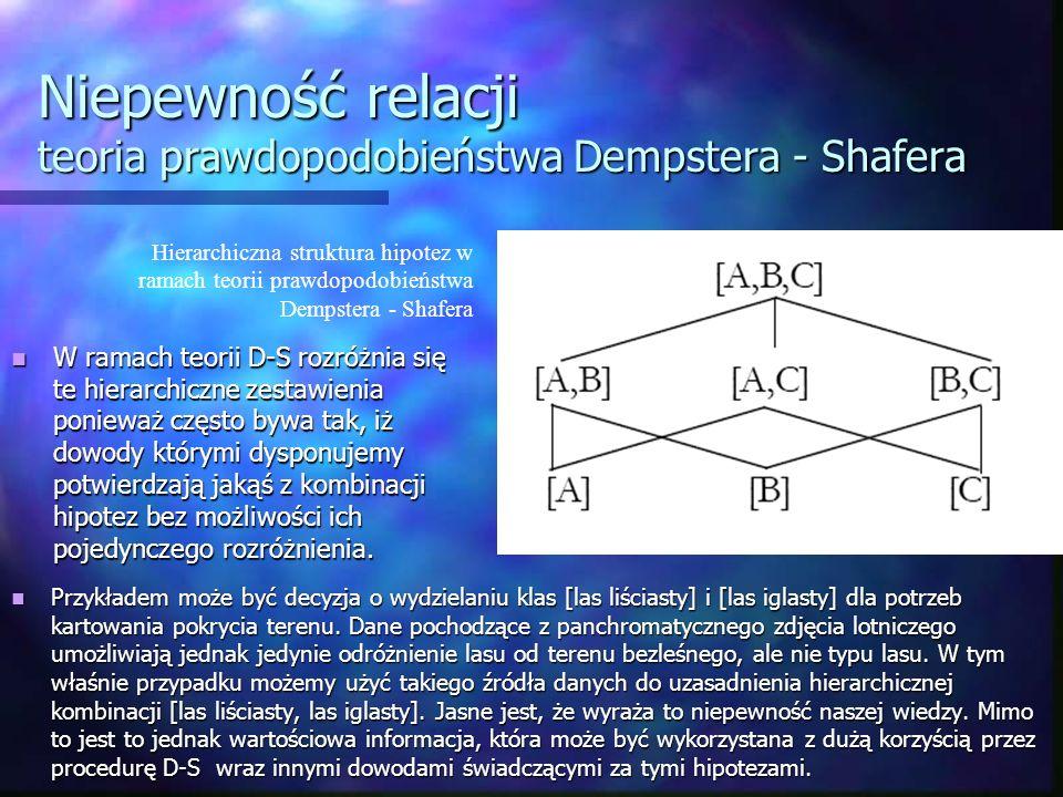 Niepewność relacji teoria prawdopodobieństwa Dempstera - Shafera Przykładem może być decyzja o wydzielaniu klas [las liściasty] i [las iglasty] dla po