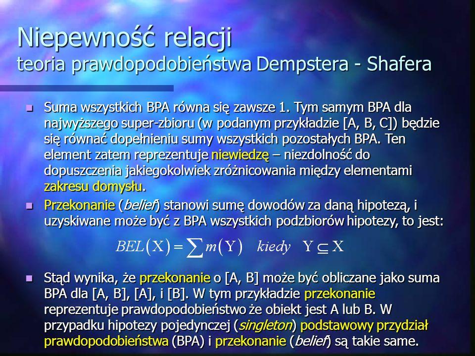 Niepewność relacji teoria prawdopodobieństwa Dempstera - Shafera Suma wszystkich BPA równa się zawsze 1. Tym samym BPA dla najwyższego super-zbioru (w