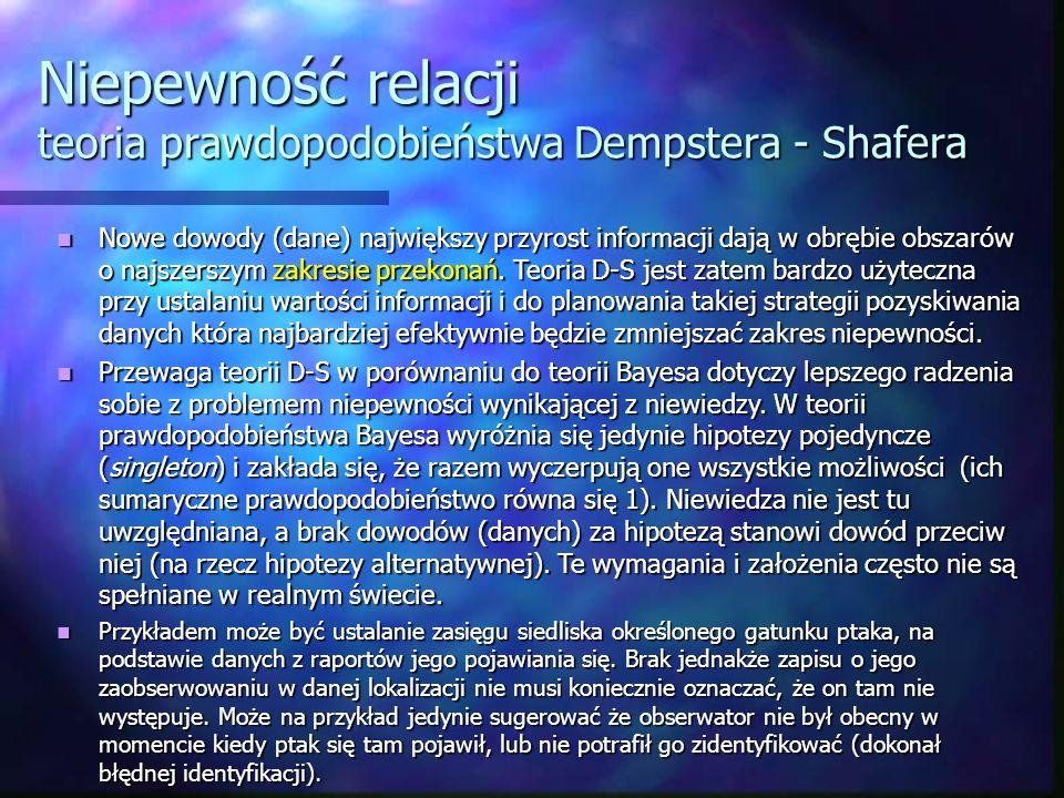 Niepewność relacji teoria prawdopodobieństwa Dempstera - Shafera Nowe dowody (dane) największy przyrost informacji dają w obrębie obszarów o najszersz