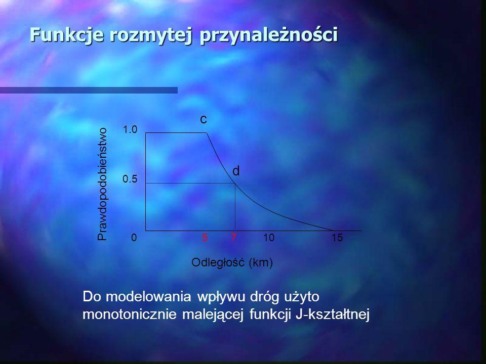 Odległość (km) d c 0.5 1.0 Prawdopodobieństwo 5 7010 15 Funkcje rozmytej przynależności Do modelowania wpływu dróg użyto monotonicznie malejącej funkc