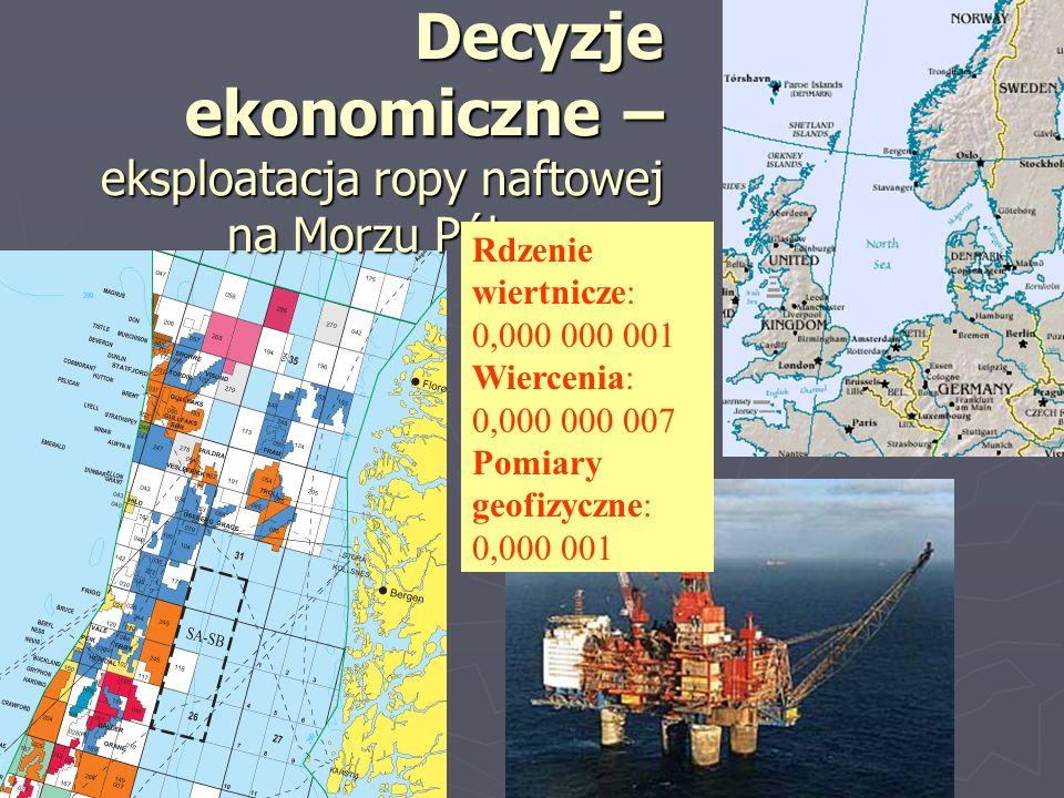 Decyzje ekonomiczne – eksploatacja ropy naftowej na Morzu Północnym Koszt budowy i instalacji platformy wiertniczej: ok.