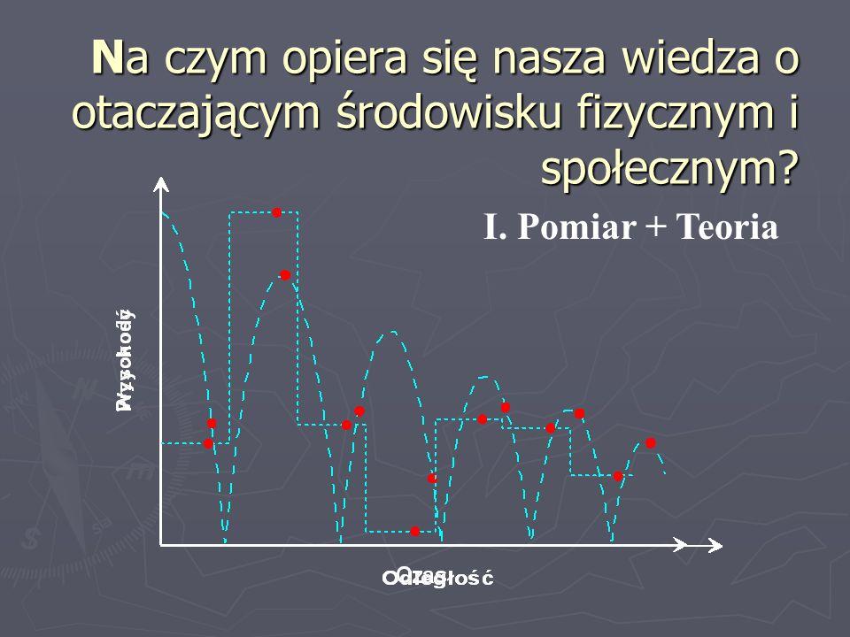 Główne funkcje statystyki Opisywanie/podsumowywanie/ tabelaryzowanie danych, Opisywanie/podsumowywanie/ tabelaryzowanie danych, Testowanie hipotez (przewidywań) na temat danych Testowanie hipotez (przewidywań) na temat danych Przeprowadzanie eksploracji danych w poszukiwaniu struktury/układów/ czynników/skupień Przeprowadzanie eksploracji danych w poszukiwaniu struktury/układów/ czynników/skupień