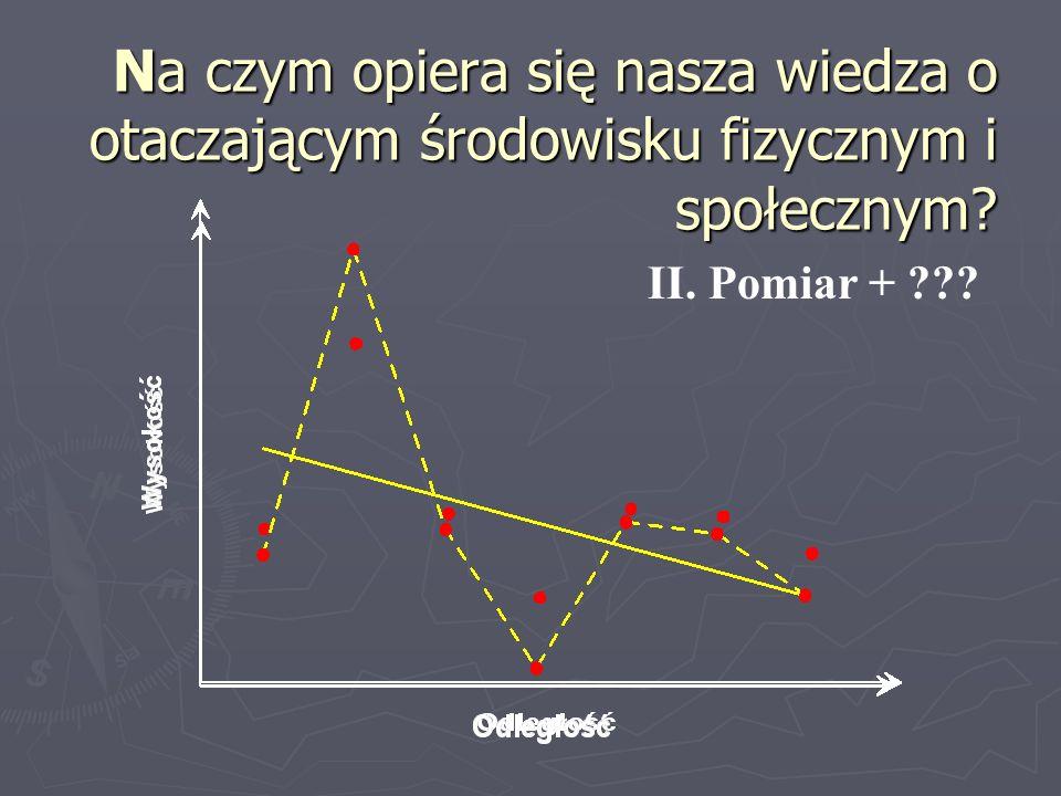 Podstawy klasycznej statystyki