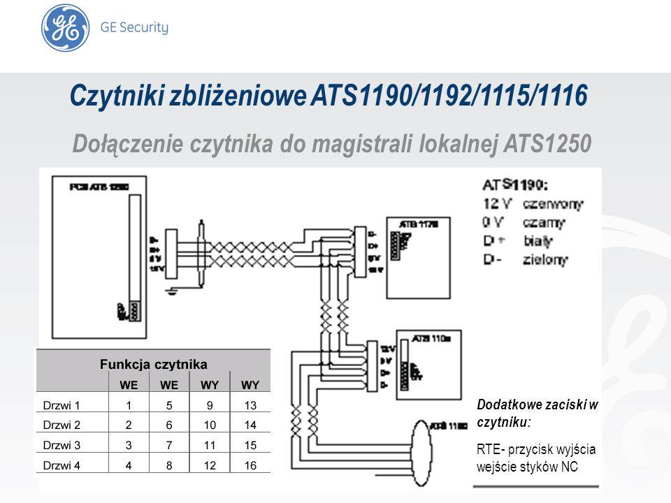 slide 13 Czytniki zbliżeniowe ATS1190/1192/1115/1116 Dołączenie czytnika do magistrali lokalnej ATS1250 Dodatkowe zaciski w czytniku: RTE- przycisk wy