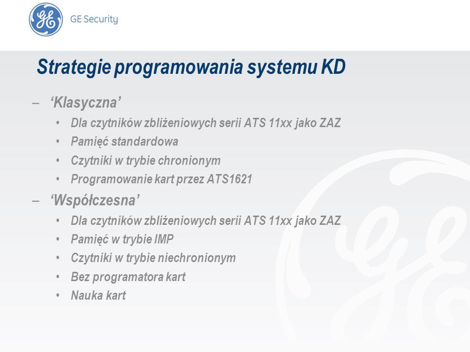 slide 14 – Klasyczna Dla czytników zbliżeniowych serii ATS 11xx jako ZAZ Pamięć standardowa Czytniki w trybie chronionym Programowanie kart przez ATS1
