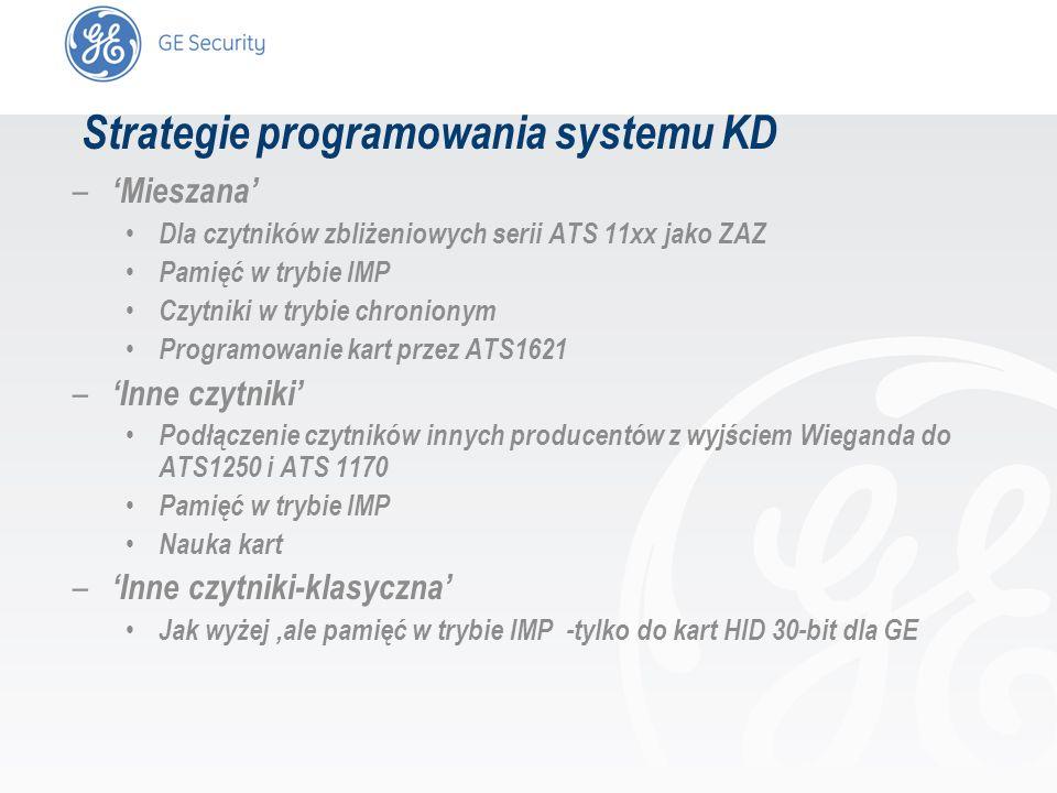 slide 15 – Mieszana Dla czytników zbliżeniowych serii ATS 11xx jako ZAZ Pamięć w trybie IMP Czytniki w trybie chronionym Programowanie kart przez ATS1