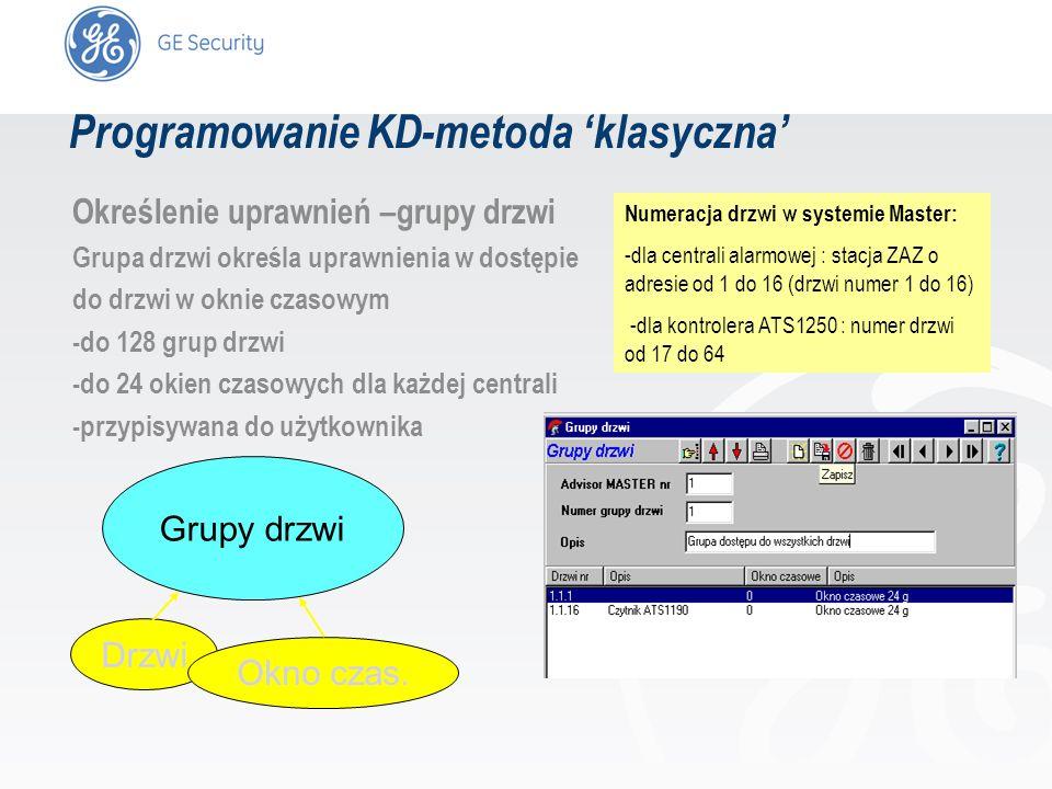 slide 30 Określenie uprawnień –grupy drzwi Grupa drzwi określa uprawnienia w dostępie do drzwi w oknie czasowym -do 128 grup drzwi -do 24 okien czasow