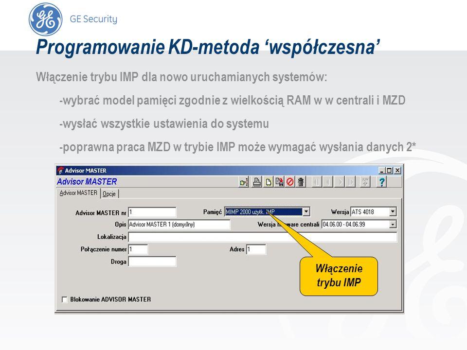 slide 37 Programowanie KD-metoda współczesna Włączenie trybu IMP dla nowo uruchamianych systemów: -wybrać model pamięci zgodnie z wielkością RAM w w c