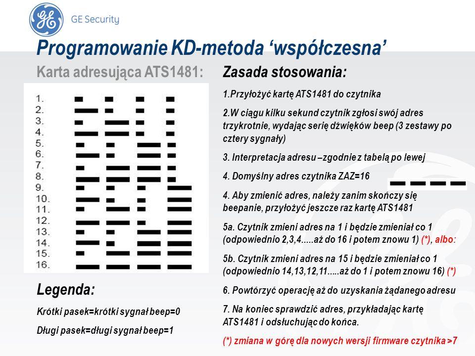 slide 46 Programowanie KD-metoda współczesna Karta adresująca ATS1481: Legenda: Krótki pasek=krótki sygnał beep=0 Długi pasek=długi sygnał beep=1 Zasa