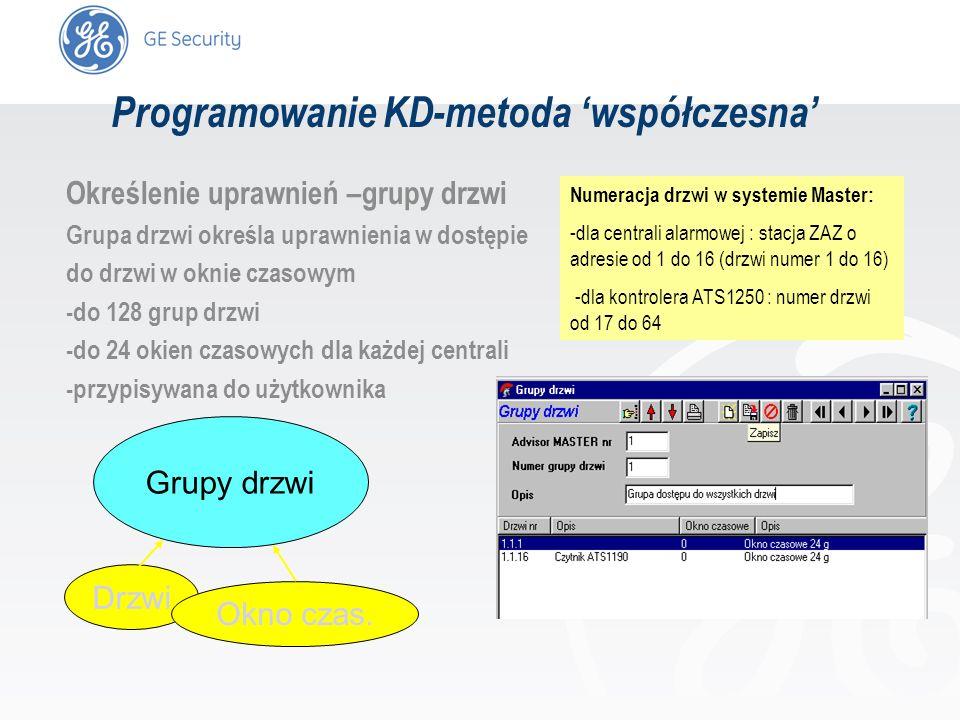 slide 50 Określenie uprawnień –grupy drzwi Grupa drzwi określa uprawnienia w dostępie do drzwi w oknie czasowym -do 128 grup drzwi -do 24 okien czasow