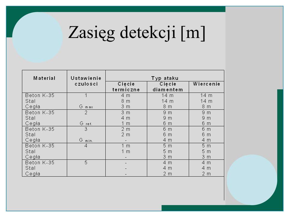Okno konfiguracyjne Okno, w którym ustawia się parametry konfiguracyjne czujki 5 różnych typów konfiguracji Ustawienie czułości, obecności rozszerzeń, testów itp.