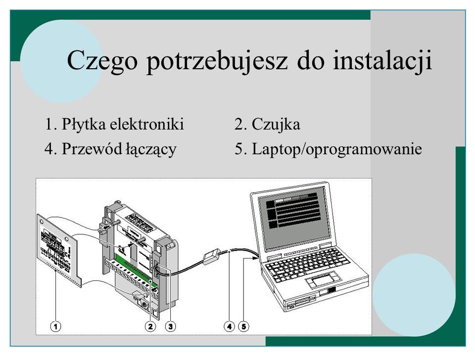 Czego potrzebujesz do instalacji 1.Płytka elektroniki 2.