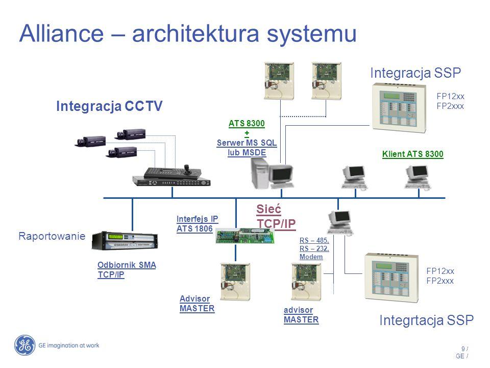 10 / GE / Podstawą funkcją Alliance jest zapewnienie komunikacji z wykorzystaniem sieci TCP/IP Zintegrowany System Sieciowy Bezpieczeństwo połączenia: -kod połączenia -lokalna zapora ogniowa -szyfrowanie połączenia (3DES) -połączenia ze wskazanymi adresami IP