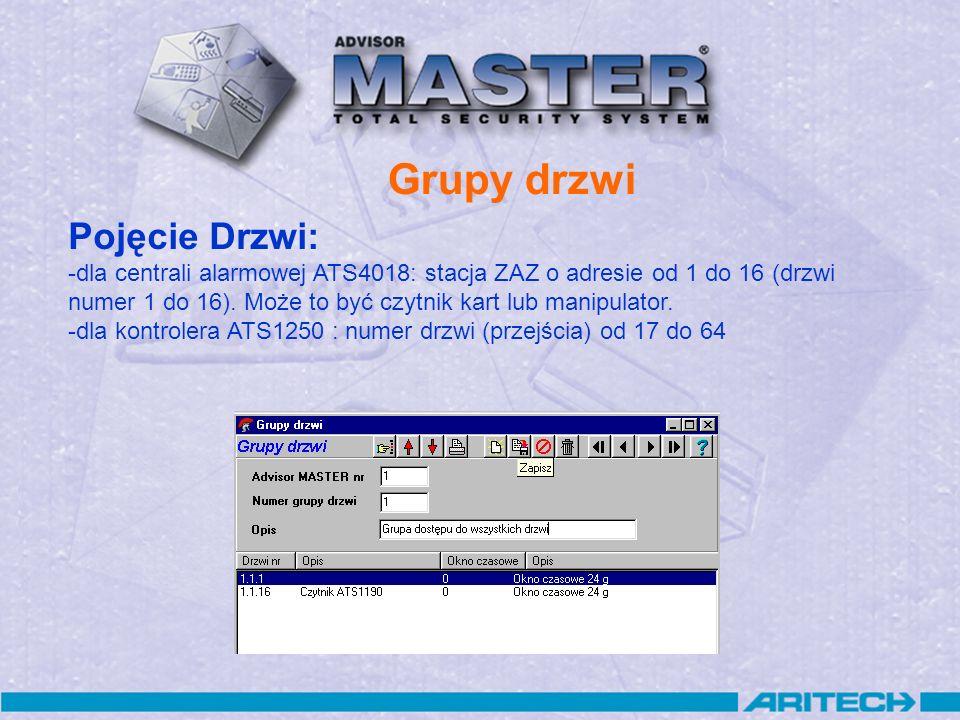 Grupy drzwi Pojęcie Drzwi: -dla centrali alarmowej ATS4018: stacja ZAZ o adresie od 1 do 16 (drzwi numer 1 do 16). Może to być czytnik kart lub manipu