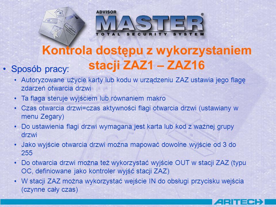 Kontrola dostępu z wykorzystaniem stacji ZAZ1 – ZAZ16 Sposób pracy: Autoryzowane użycie karty lub kodu w urządzeniu ZAZ ustawia jego flagę zdarzeń otw
