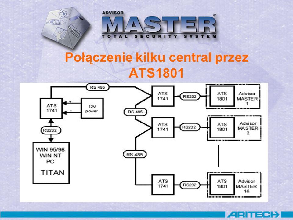 Przygotowanie programu TITAN (6) Ustawienie systemu jako aktywny otwiera stworzone wcześniej połączenie
