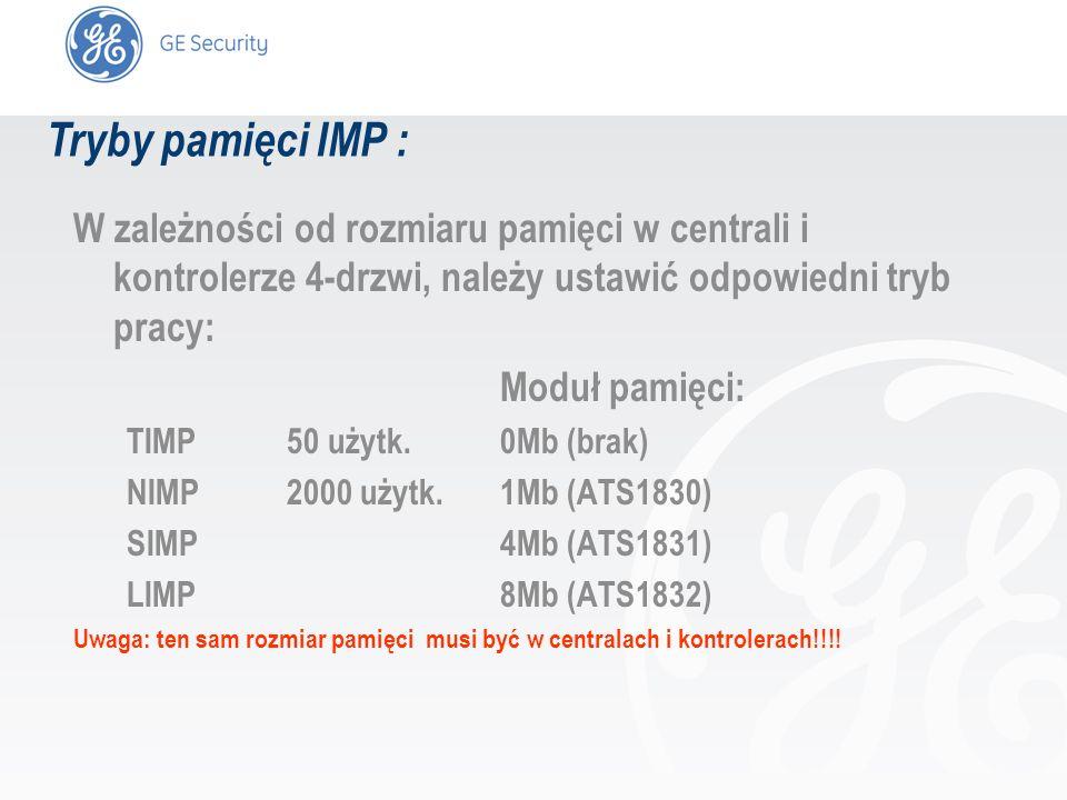 slide 6 Tryby pamięci IMP : W zależności od rozmiaru pamięci w centrali i kontrolerze 4-drzwi, należy ustawić odpowiedni tryb pracy: Moduł pamięci: TI