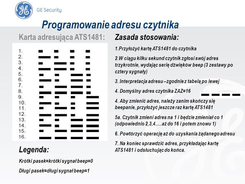 slide 9 Programowanie adresu czytnika Karta adresująca ATS1481: Legenda: Krótki pasek=krótki sygnał beep=0 Długi pasek=długi sygnał beep=1 Zasada stos