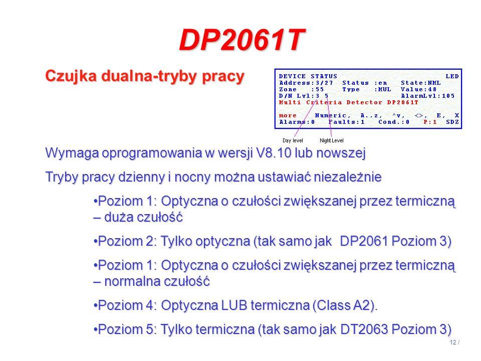 12 / Wymaga oprogramowania w wersji V8.10 lub nowszej Tryby pracy dzienny i nocny można ustawiać niezależnie Poziom 1: Optyczna o czułości zwiększanej