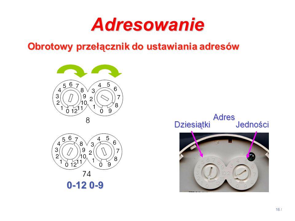 16 / Adresowanie Obrotowy przełącznik do ustawiania adresów Adres DziesiątkiJedności 0-12 0-9