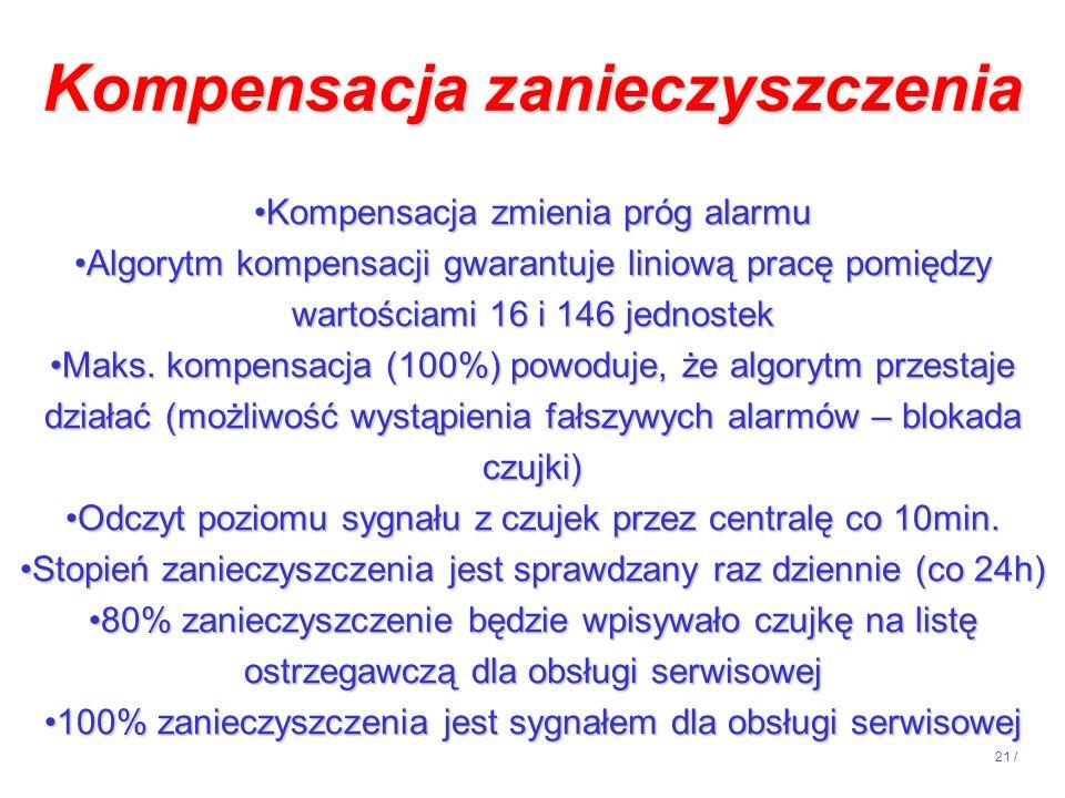 21 / Kompensacja zanieczyszczenia Kompensacja zmienia próg alarmuKompensacja zmienia próg alarmu Algorytm kompensacji gwarantuje liniową pracę pomiędz