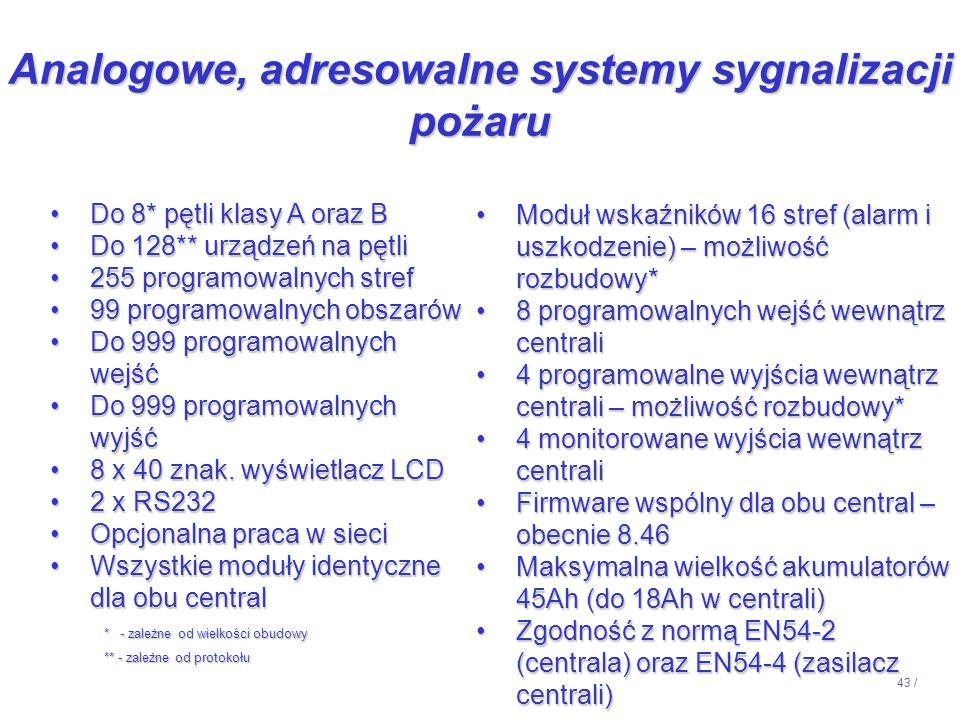 43 / Analogowe, adresowalne systemy sygnalizacji pożaru Do 8* pętli klasy A oraz BDo 8* pętli klasy A oraz B Do 128** urządzeń na pętliDo 128** urządz