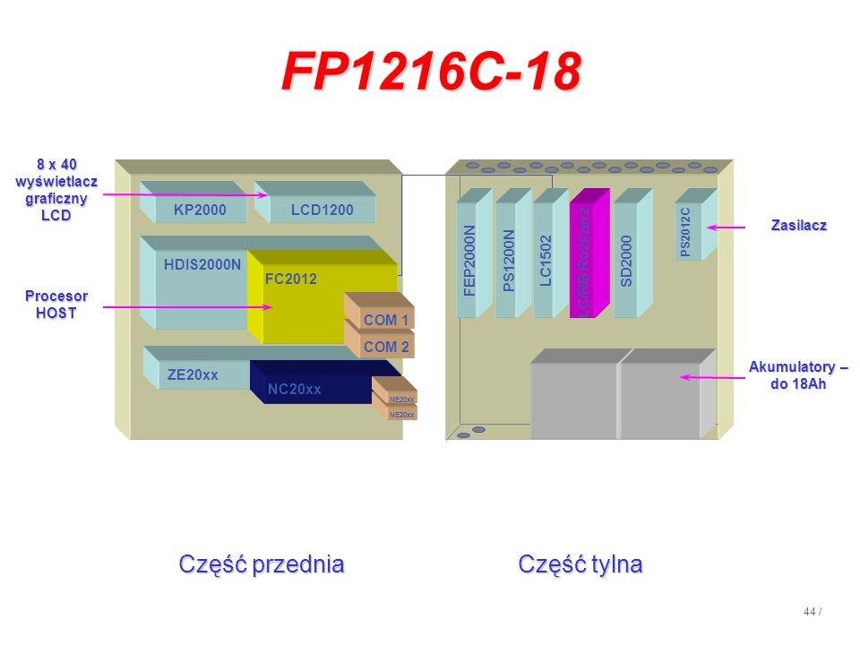 44 / Część przednia Część tylna HDIS2000N ZE20xx LCD1200KP2000 PS2012C FC2012 PS1200N LC1502 COM 2 COM 1 SD2000 LC/RB Rozszerz. NC20xx NE20xx FEP2000N