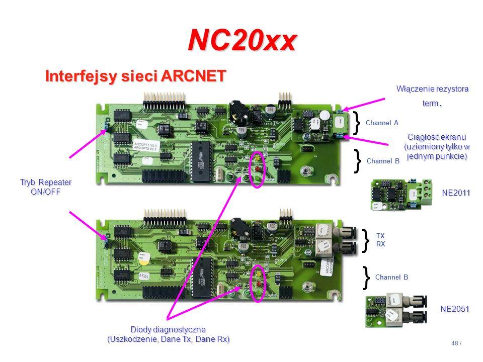 48 / NC20xx Interfejsy sieci ARCNET Włączenie rezystora term. Ciągłość ekranu (uziemiony tylko w jednym punkcie) Tryb Repeater ON/OFF Diody diagnostyc