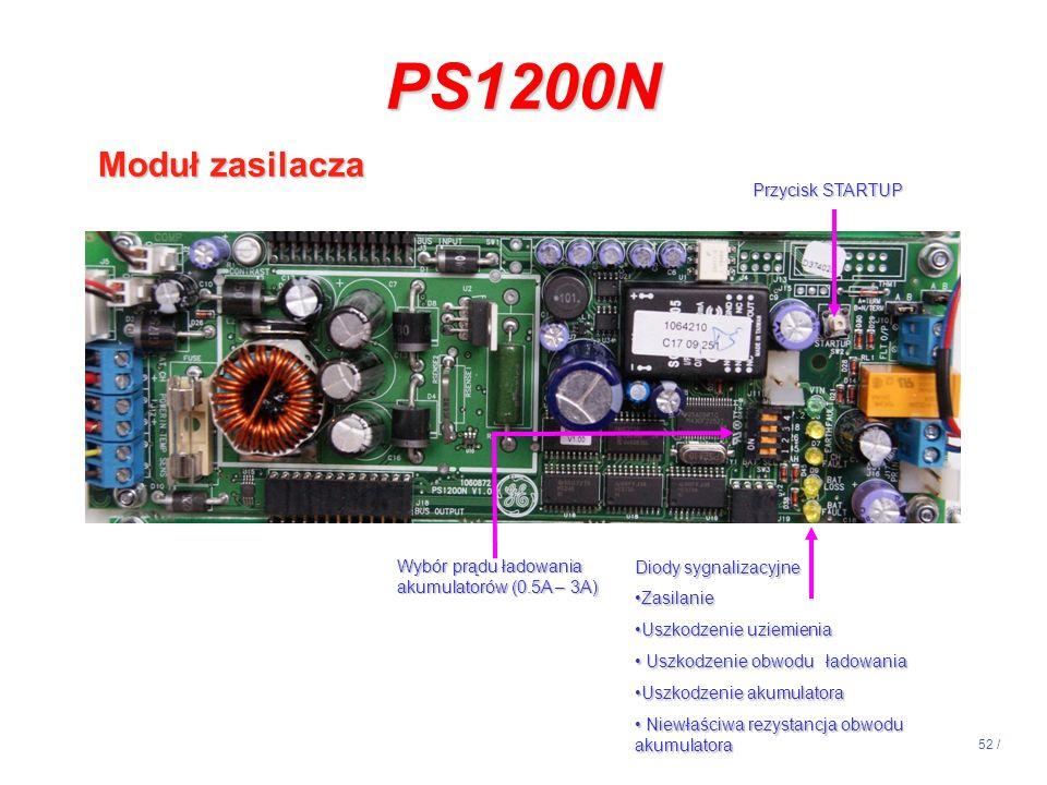 52 / PS1200N Moduł zasilacza Przycisk STARTUP Wybór prądu ładowania akumulatorów (0.5A – 3A) Diody sygnalizacyjne ZasilanieZasilanie Uszkodzenie uziem